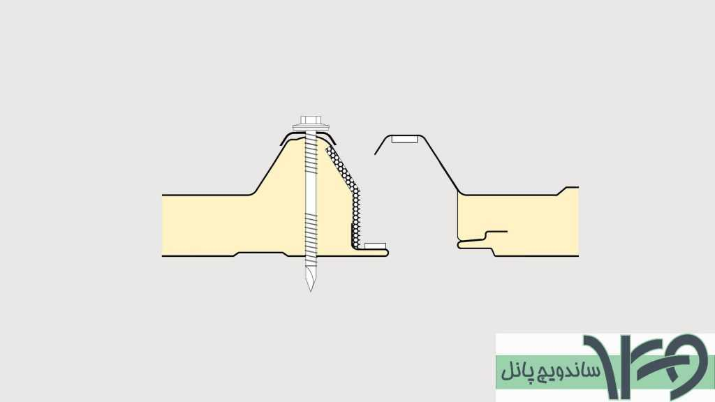 مشخصات فنی ساندویچ پانل